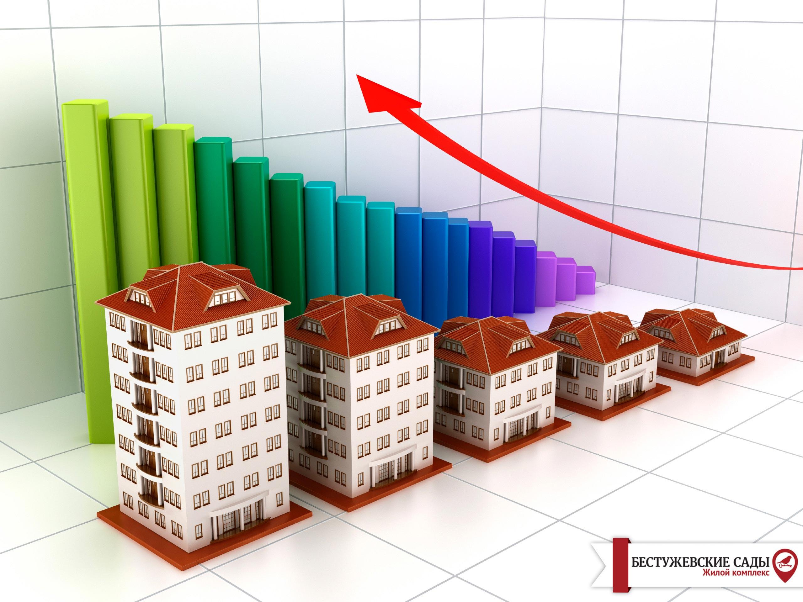 Аналіз ринку нерухомості на 2020 рік.