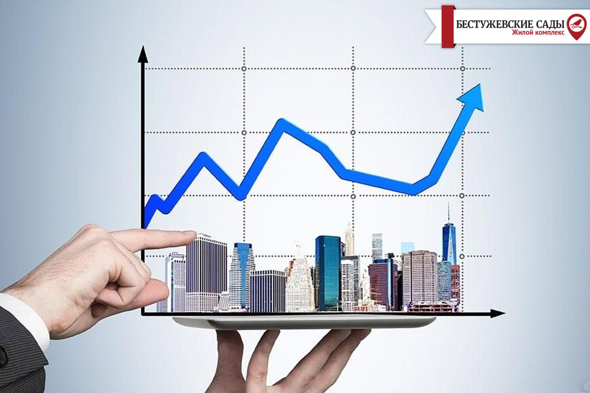 Анализ рынка недвижимости на 2020 год